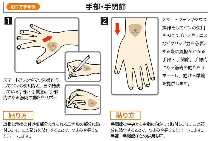 貼り方参考例 手部・手関節
