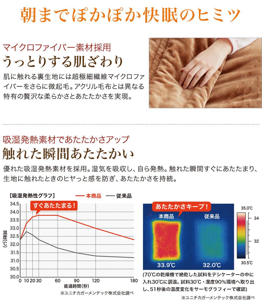 寝具の秘密.jpg